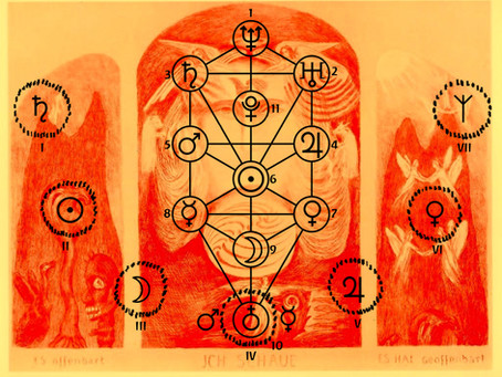 Interpretazione Cabalistica della Vetrata Rossa del Primo Goetheanum
