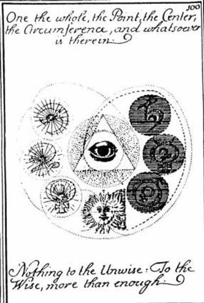 La Trinità e i Sette Spiriti Sorgente entro la Creazione.