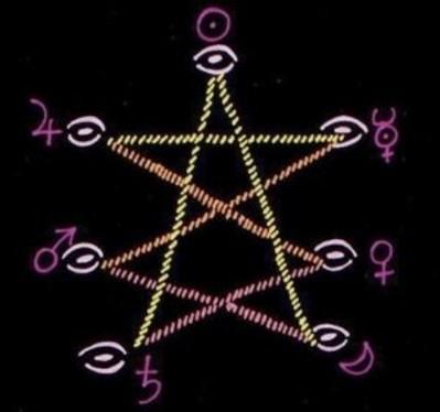 L'insieme dei Sette Elohim, o occhi di Dio, forma il sigillo dell'Agnello Mistico.