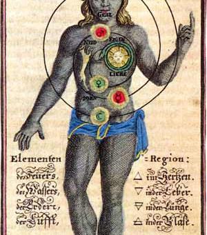 I 7 Sacri Pianeti, Metalli e Chakra