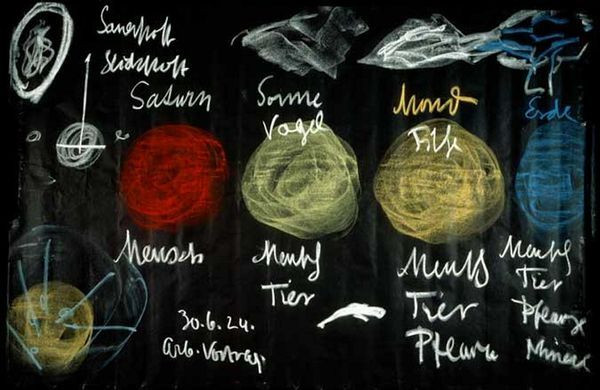 Le prime quattro metamorfosi della Terra – Rudolf Steiner (1924)