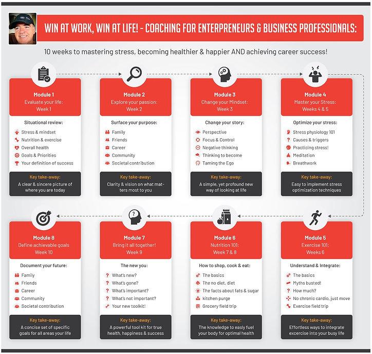 W_WW_LFramework Infographic1.JPG