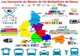 plan métroplolitain des mobilités