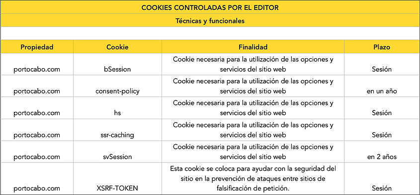 cookies editor yellow.png