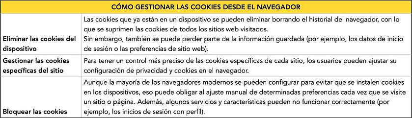 cookies navegador yellow.png