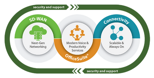Windstream-SD-WAN.png