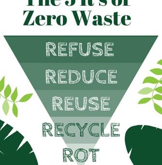 Guía para comenzar un estilo de vida Zero Waste