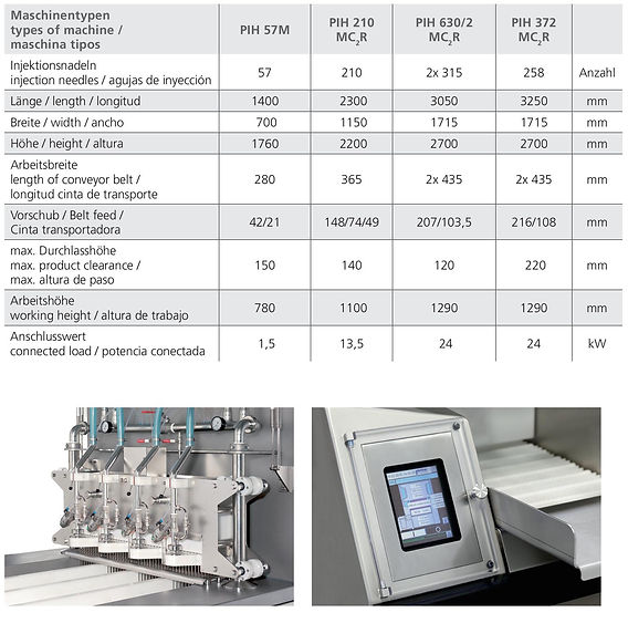 Guenther PIH injector specs E-Tek Processing and Packaging Innovations