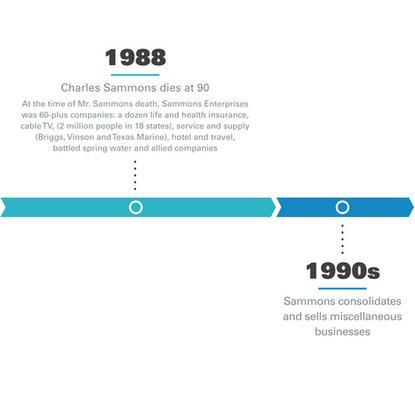 Timeline_New-06.png
