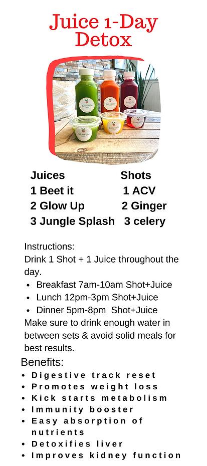 Juice Detox.png