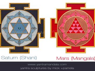 Mars Saturn Conjunction Coming August  25