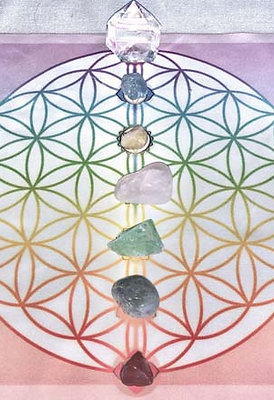 Chakra Crystal Grid