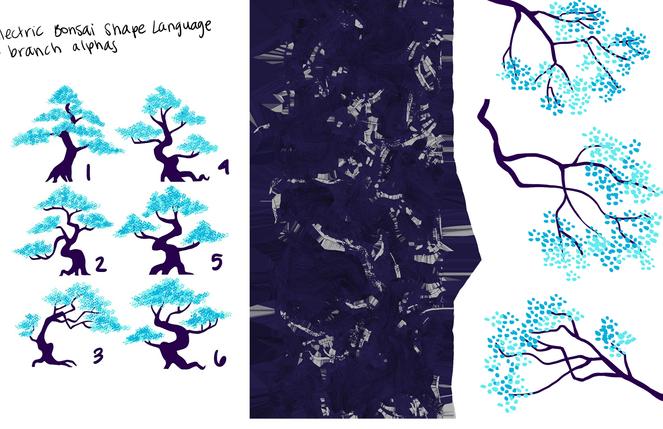 bonsai shape language.png