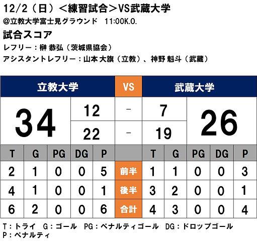 20181202 練習試合 VS武蔵大学.JPG