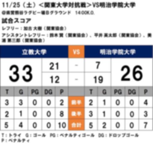 20171125 関東大学対抗戦 vs明治学院.jpg