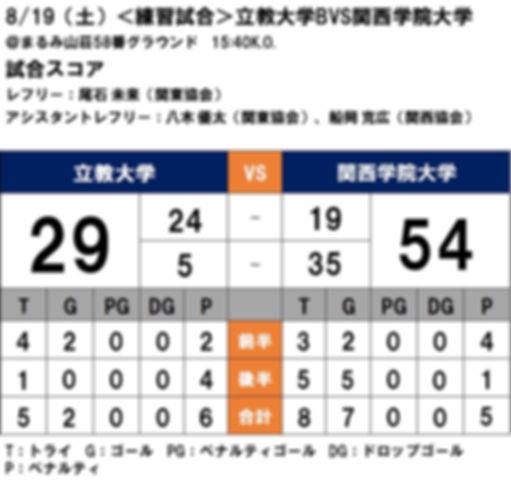 20170819 練習試合 vs関西学院B.jpg