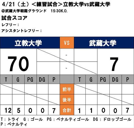 20180421 練習試合 VS武蔵.jpg