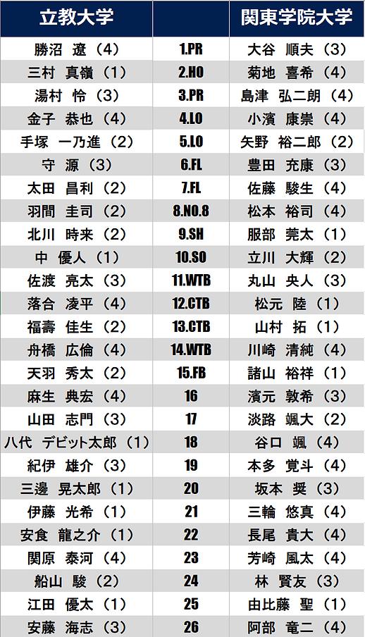 210613 vs関東学院