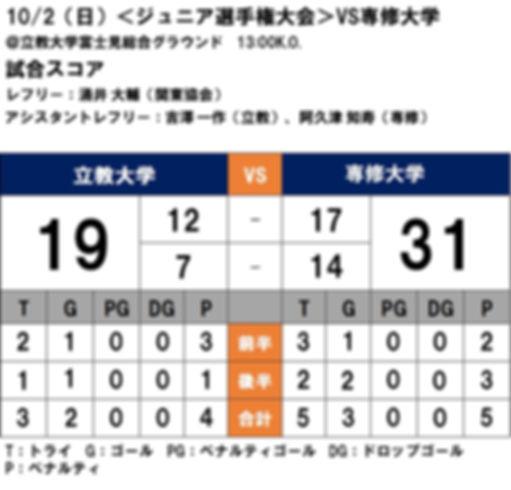 20161002 関東大学対抗戦 vs専修.JPG
