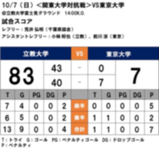 20181007 関東大学対抗戦 VS東京大学.JPG