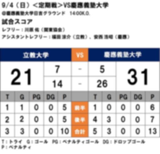 20160904 定期戦 vs慶應義塾.JPG
