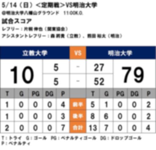 20160514 定期戦 vs明治.JPG