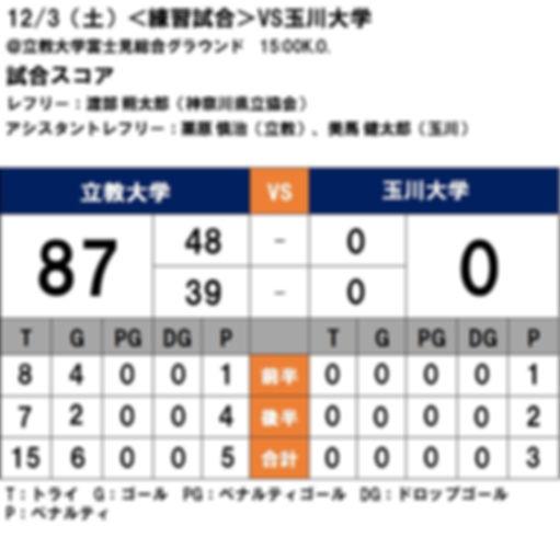 20161203 練習試合 vs玉川.JPG