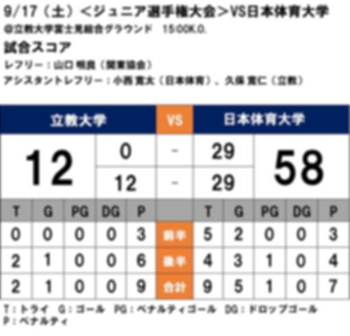 20160917 ジュニア選手権 vs日本体育.JPG