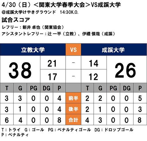 20170430 関東大学春季大会 vs成蹊.jpg