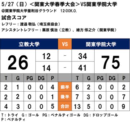 20180527 関東大学春季大会 VS関東学院.JPG