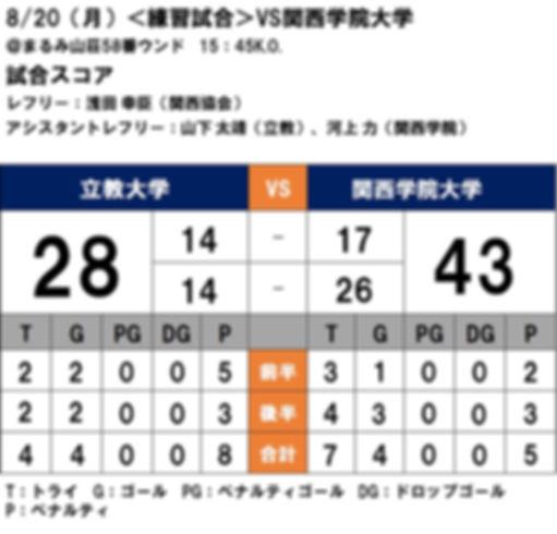 20180820 練習試合 VS関西学院.JPG