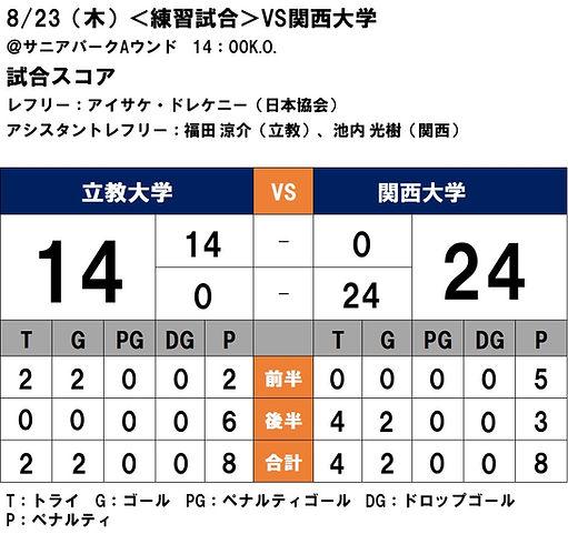 20180823 練習試合 VS関西大学.JPG