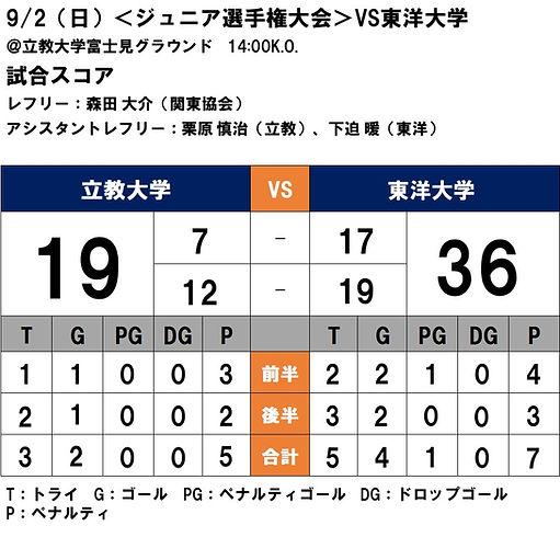 20180902 ジュニア選手権大会 VS東洋大学.JPG
