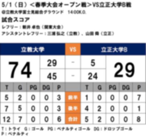 20160501 ラグビー祭 vs立正B.JPG