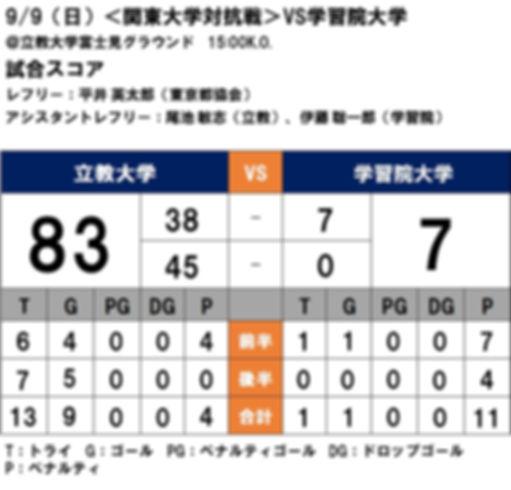 20180909 関東大学対抗戦 VS学習院大学.JPG