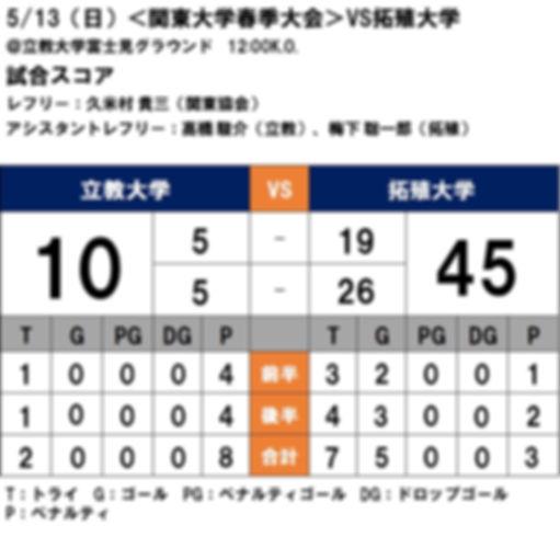 20180513 関東大学春季大会 VS拓殖.JPG