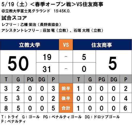 20180519 春期オープン戦 VS住友商事.JPG