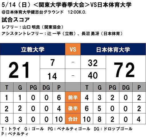 20170514 関東大学春季大会 vs日本体育.jpg