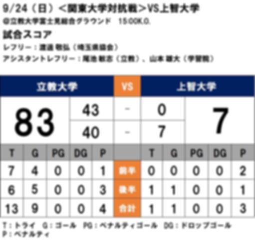20170924 関東大学対抗戦 vs上智.jpg