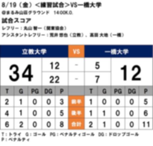 20160819 練習試合 vs一橋.JPG