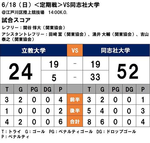 20170618 定期戦 vs同志社.jpg