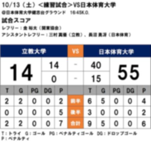 20181013 練習試合 VS日本体育大学.JPG