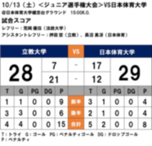20181013 ジュニア選手権大会 VS日本体育大学.JPG