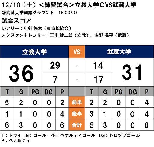 20171210 練習試合 vs武蔵C.jpg