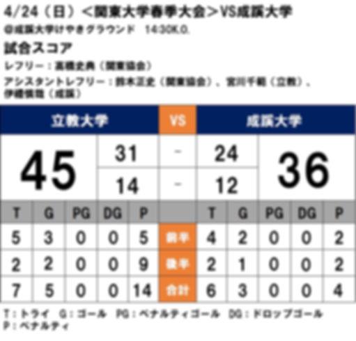 20160424 関東大学春季大会 vs成蹊.JPG