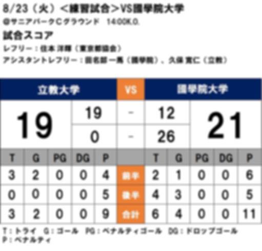 20160823 練習試合 vs國學院.JPG