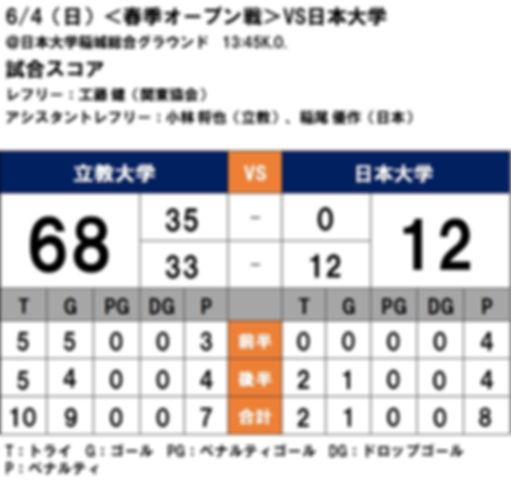 20170604 春季オープン戦 vs日本.jpg