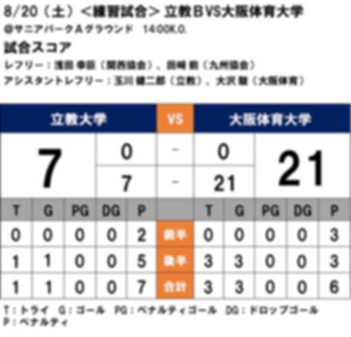 20160820 練習試合 立教Bvs大阪体育.JPG