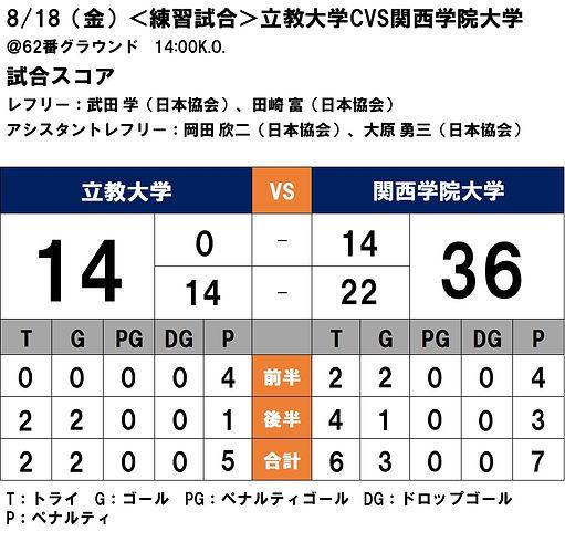 20170818 練習試合 vs関西学院C.jpg