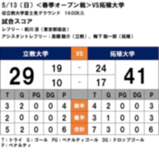 20180513 春期オープン戦 VS拓殖.JPG